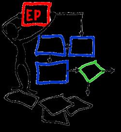 Estructura de procesos2